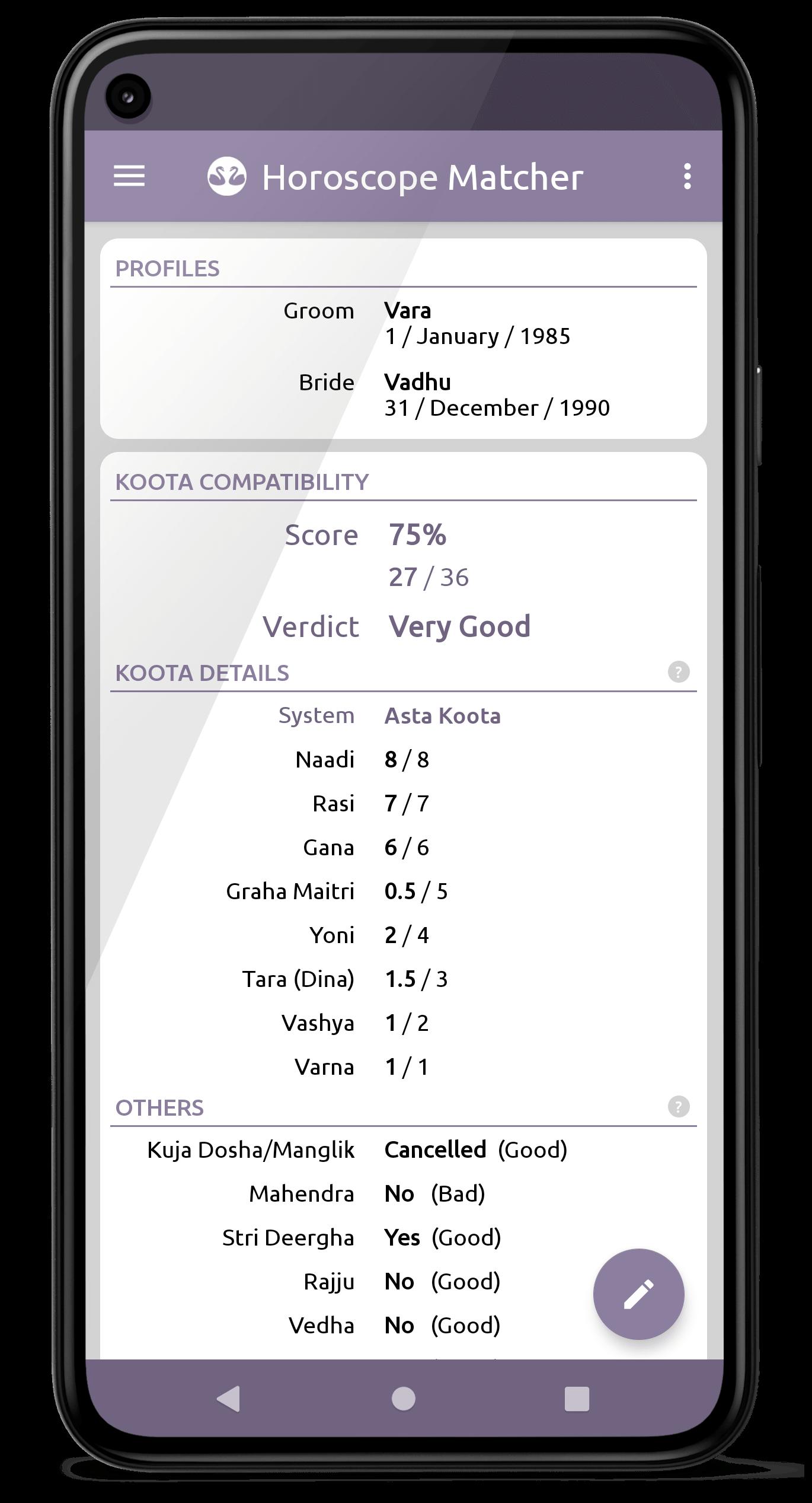 Horoscope Matcher | Shashtra Apps